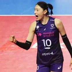Kim Yeon-koung to Play in China Next Season